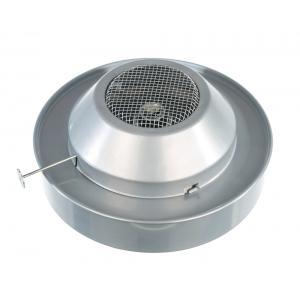 Kasverwarmer 1.7l tot 2 m2